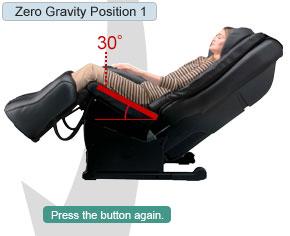 Sanyo Zero Gravity 1