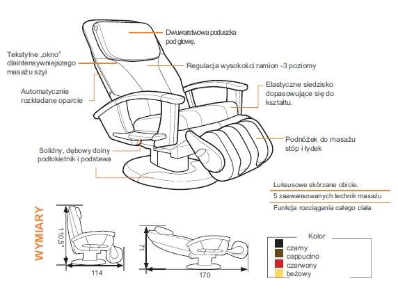 Szkic rozmieszczenia funkcji fotela masującego HT-135